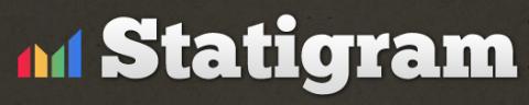 statigram